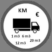 icone Toutes distances Auverfrance